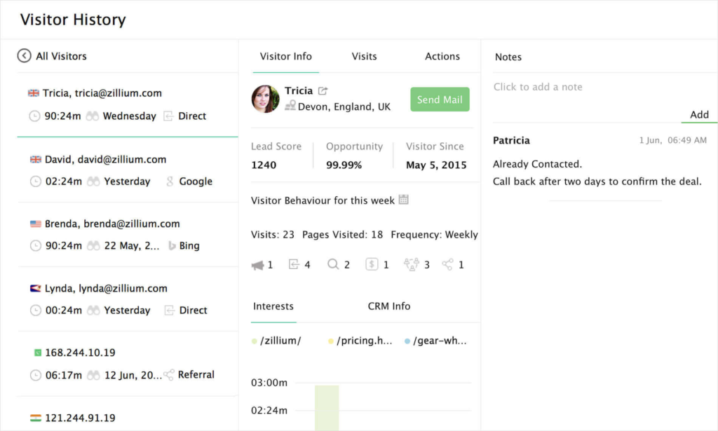 Zoho Sales IQ: Visitor Tracking