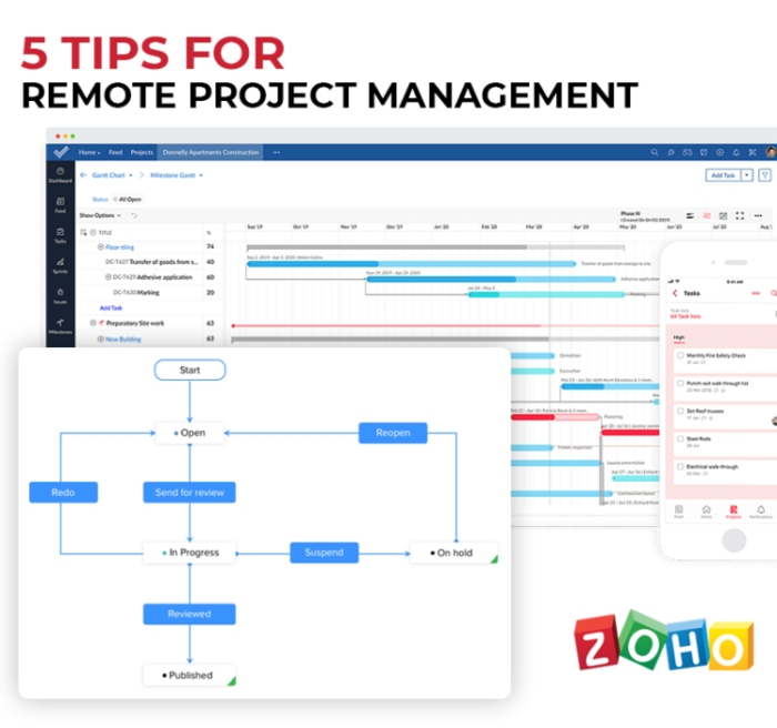5 Tips for Remote Project Management