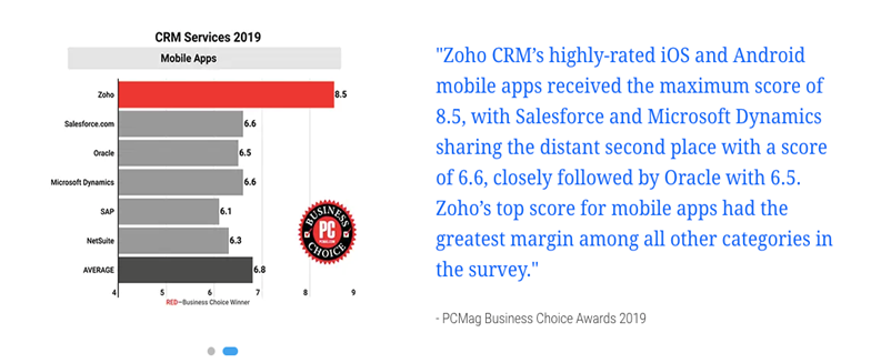 Zoho CRM Services
