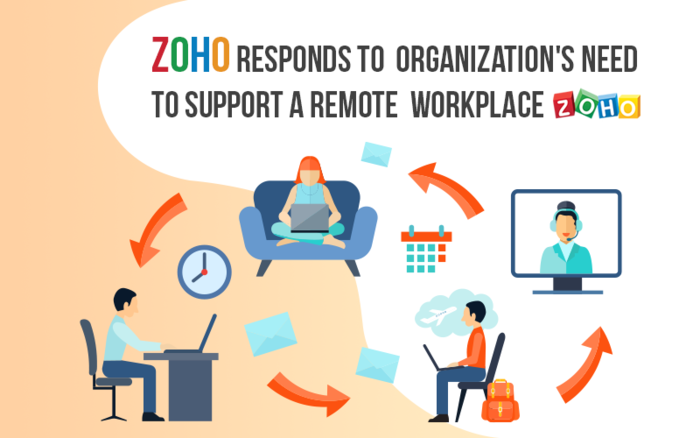 Zoho Responds to Organization's Need to Support a Remote Workplace