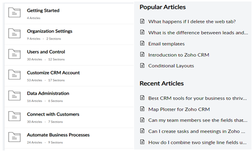 Zoho Knowledge Base Popular Articles