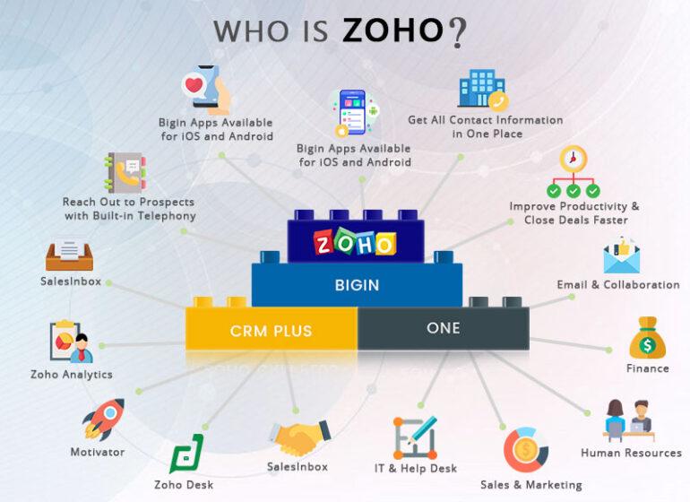 Who is Zoho